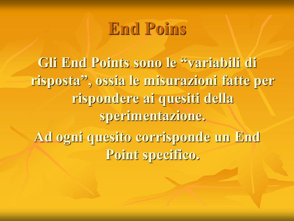 Ad ogni quesito corrisponde un End Point specifico.