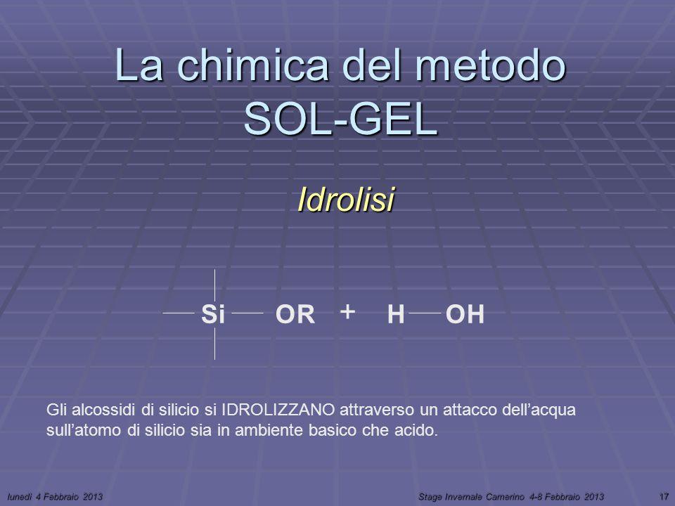 La chimica del metodo SOL-GEL