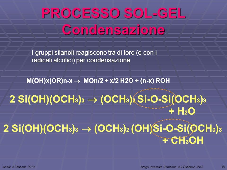 PROCESSO SOL-GEL Condensazione