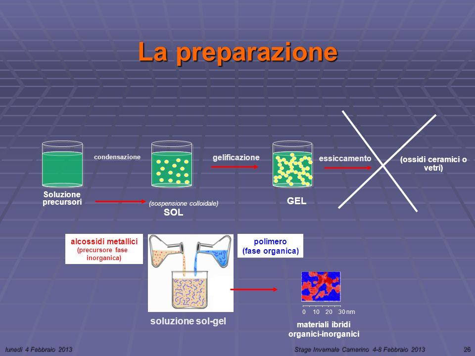 (ossidi ceramici o vetri) materiali ibridi organici-inorganici