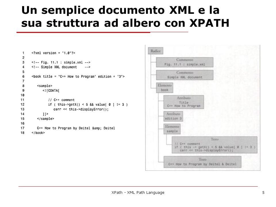 Un semplice documento XML e la sua struttura ad albero con XPATH