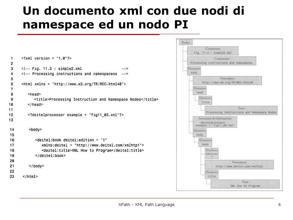 Un documento xml con due nodi di namespace ed un nodo PI