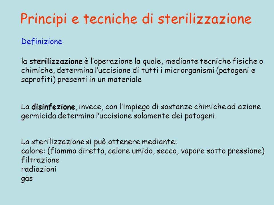 Principi e tecniche di sterilizzazione