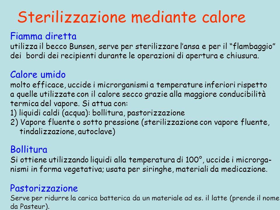 Sterilizzazione mediante calore