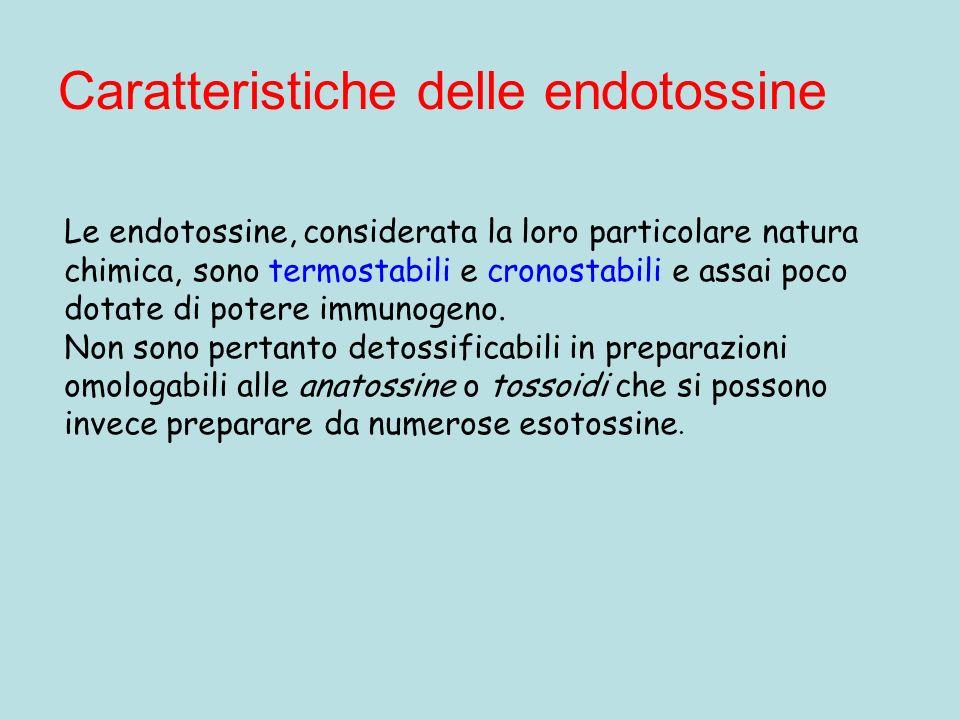 Caratteristiche delle endotossine