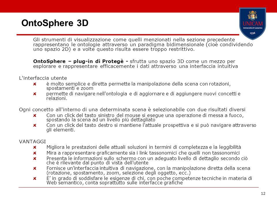 OntoSphere 3D