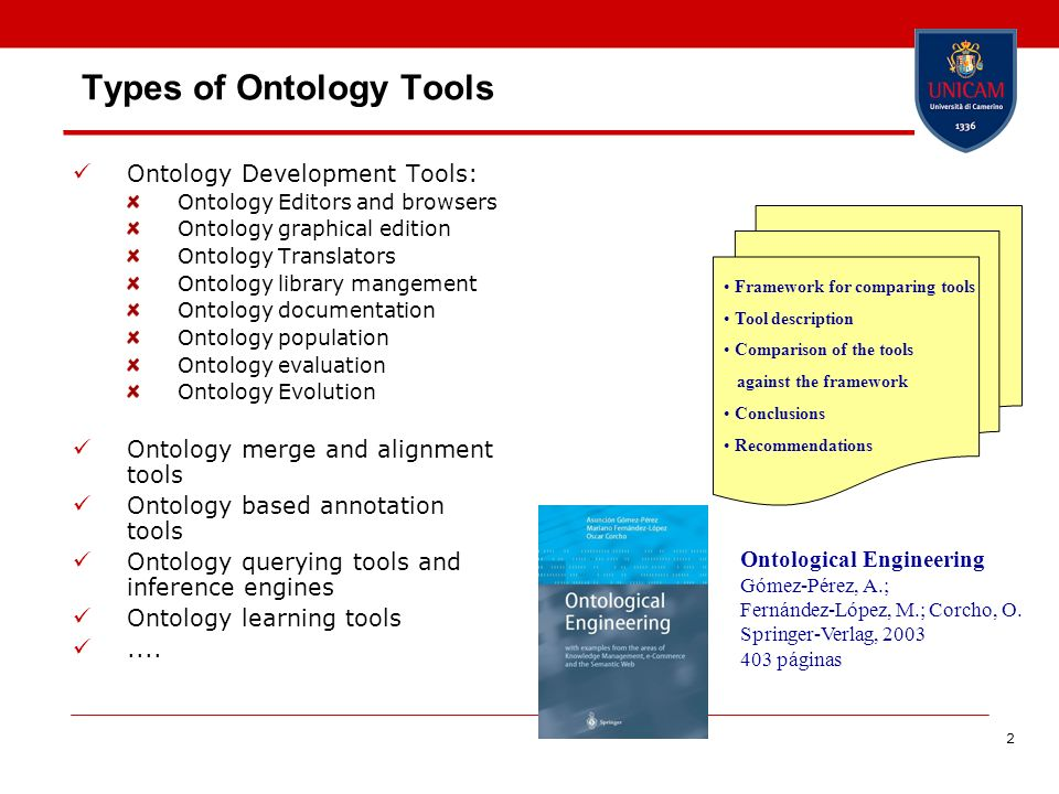 Types of Ontology Tools