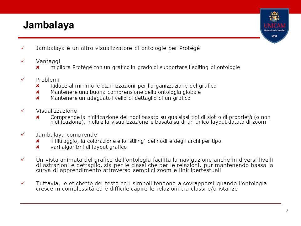 Jambalaya Jambalaya è un altro visualizzatore di ontologie per Protégé
