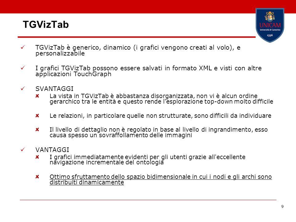 TGVizTab TGVizTab è generico, dinamico (i grafici vengono creati al volo), e personalizzabile.