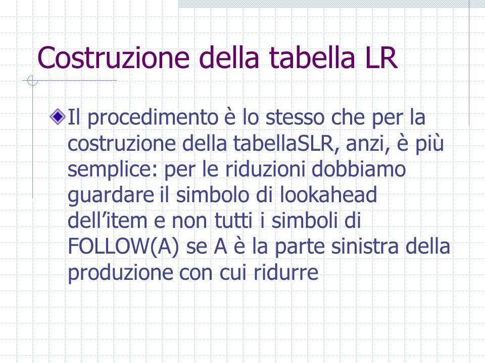 Costruzione della tabella LR