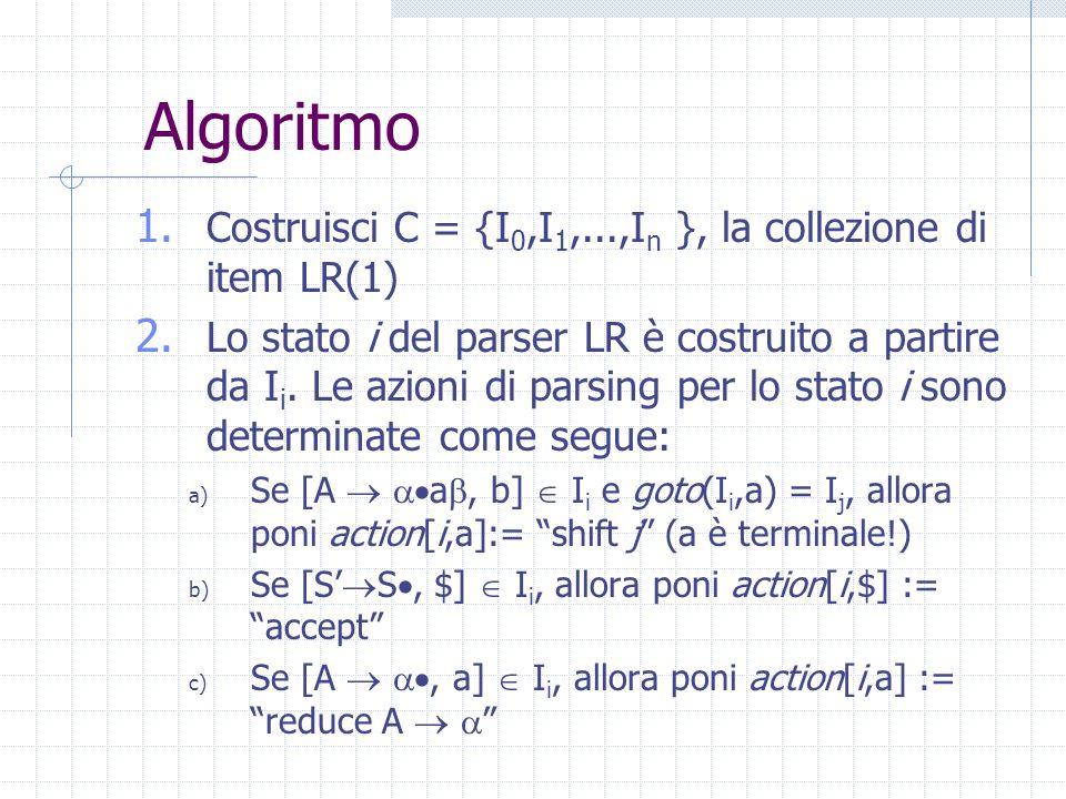 Algoritmo Costruisci C = {I0,I1,...,In }, la collezione di item LR(1)