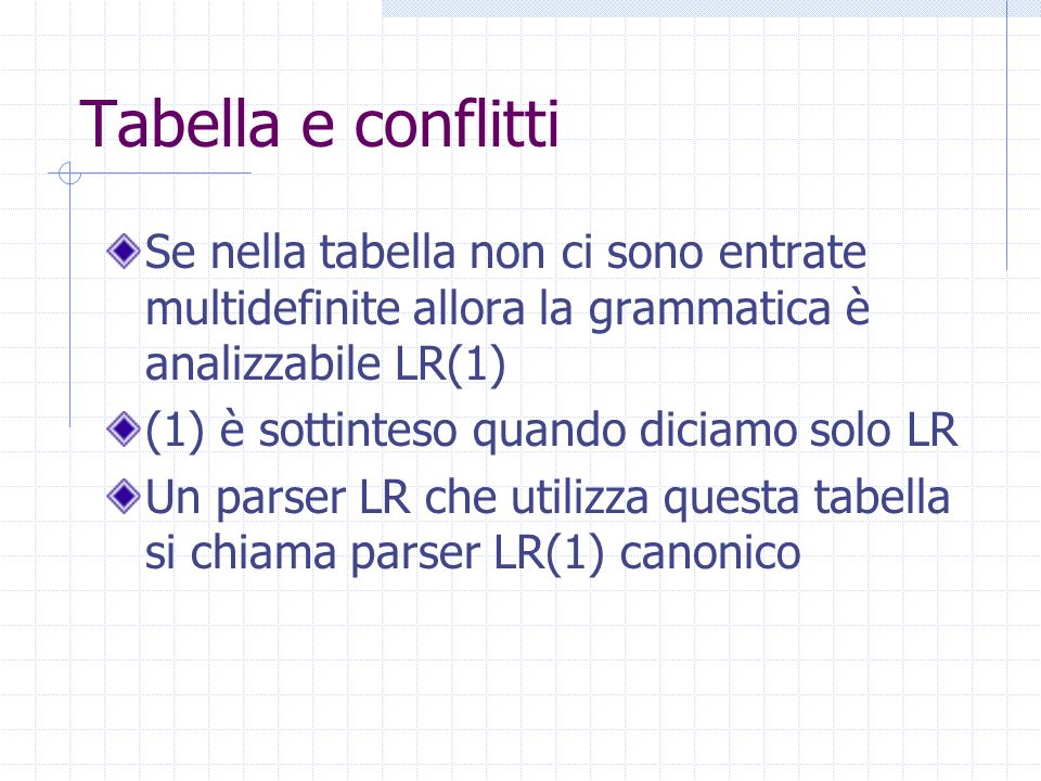 Tabella e conflitti Se nella tabella non ci sono entrate multidefinite allora la grammatica è analizzabile LR(1)
