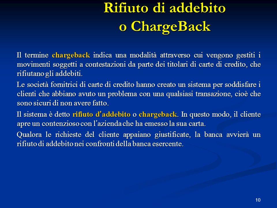 Rifiuto di addebito o ChargeBack