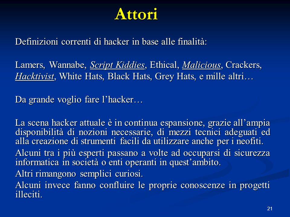 Attori Definizioni correnti di hacker in base alle finalità: