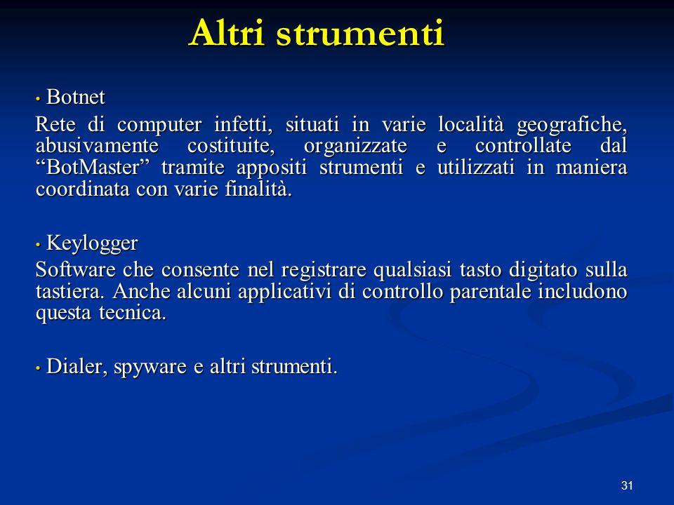 Altri strumenti Botnet