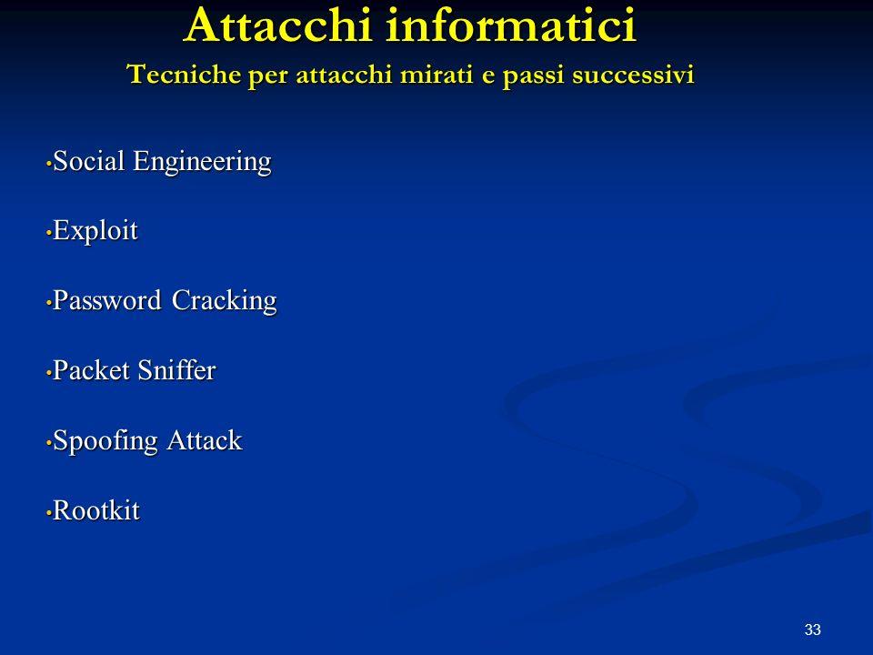 Attacchi informatici Tecniche per attacchi mirati e passi successivi