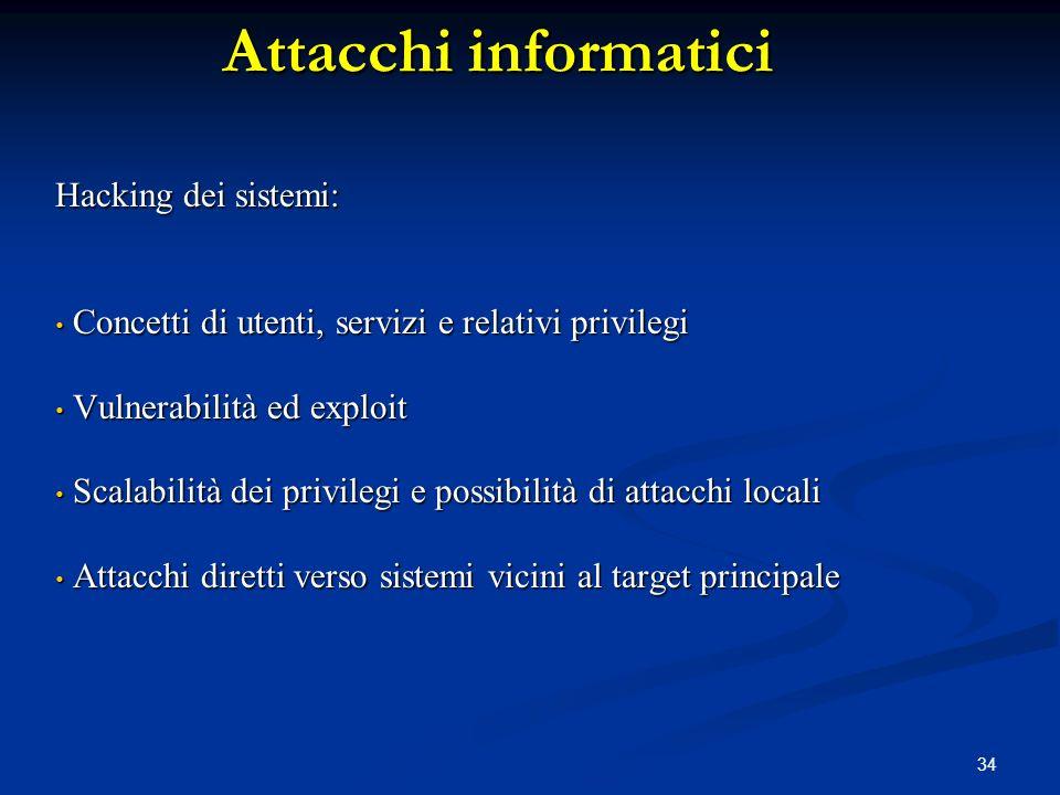 Attacchi informatici Hacking dei sistemi: