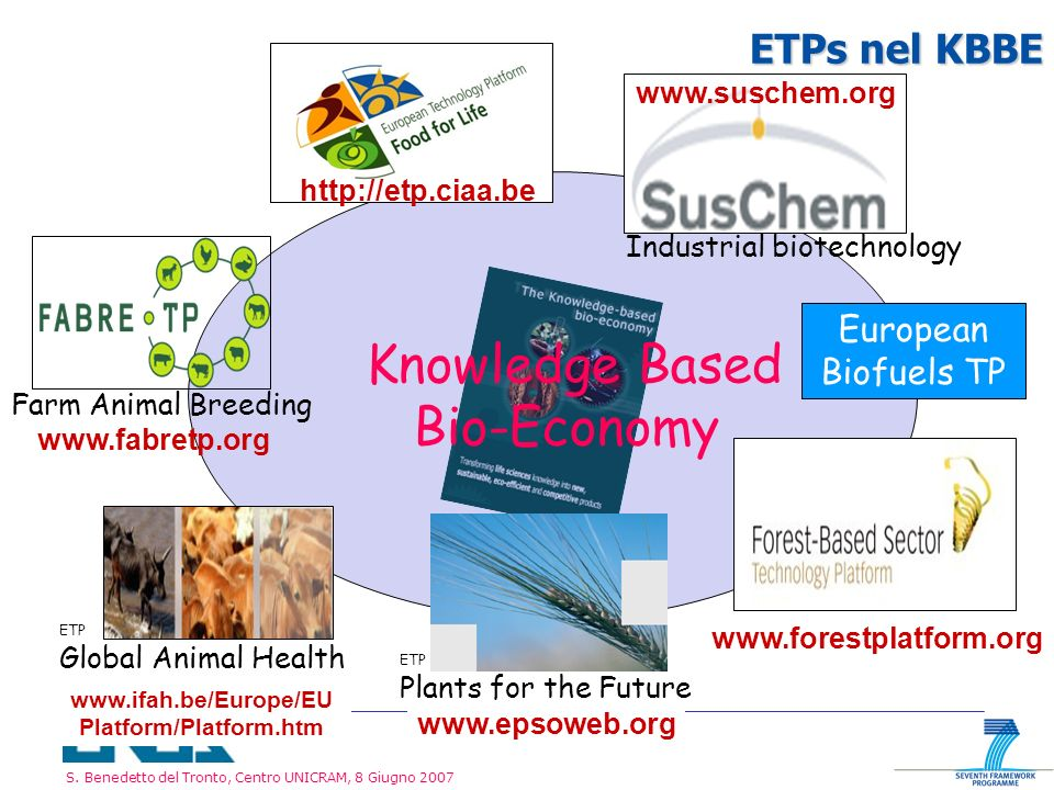 Knowledge Based Bio-Economy