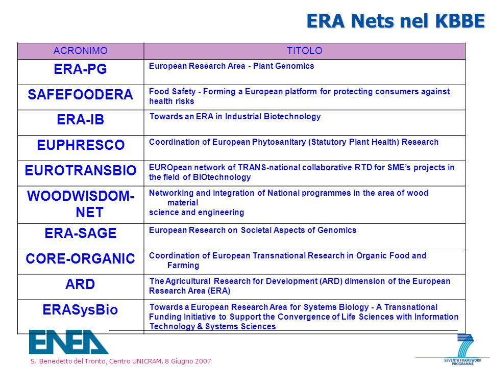 ERA Nets nel KBBE ERA-PG SAFEFOODERA ERA-IB EUPHRESCO EUROTRANSBIO
