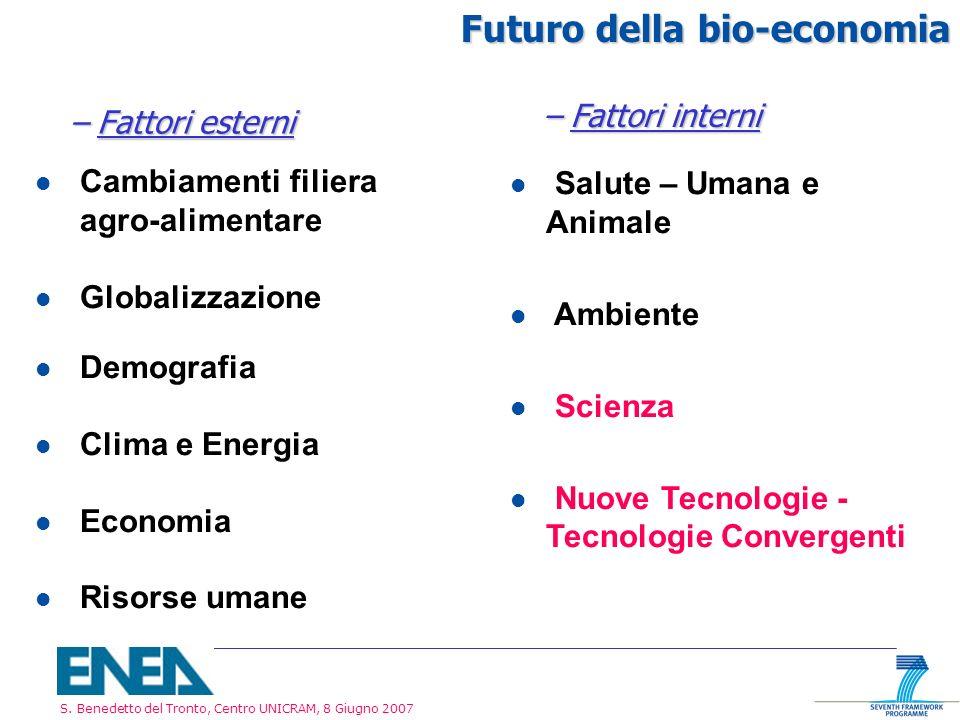 Futuro della bio-economia