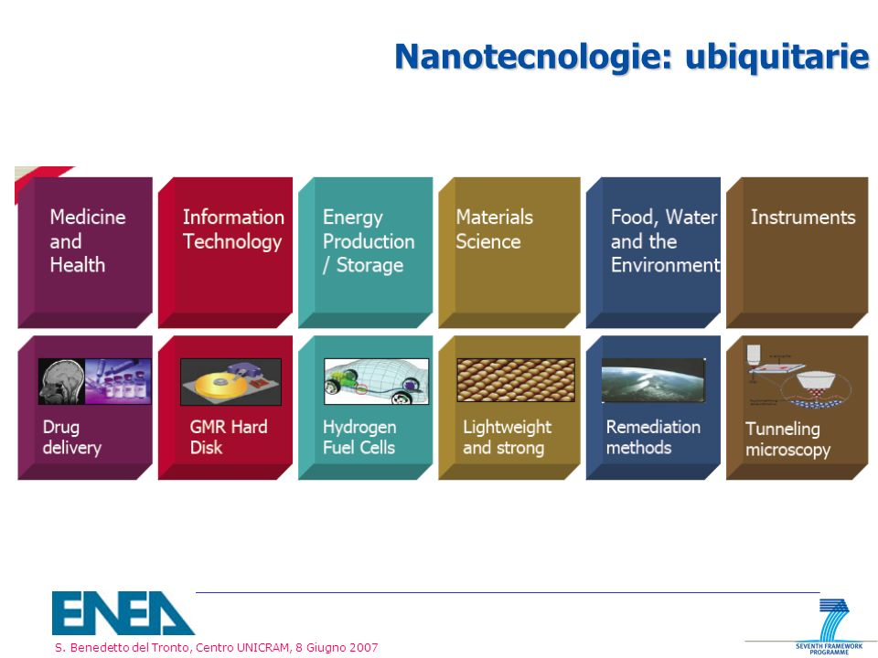 Nanotecnologie: ubiquitarie
