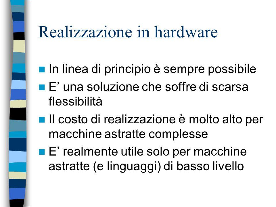 Realizzazione in hardware