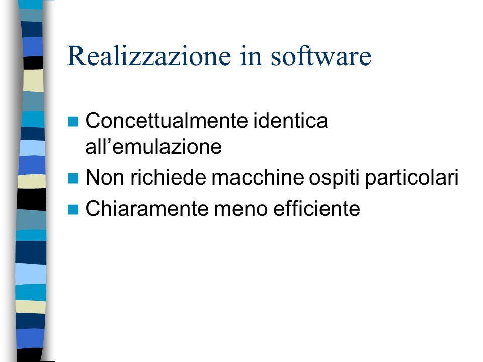 Realizzazione in software