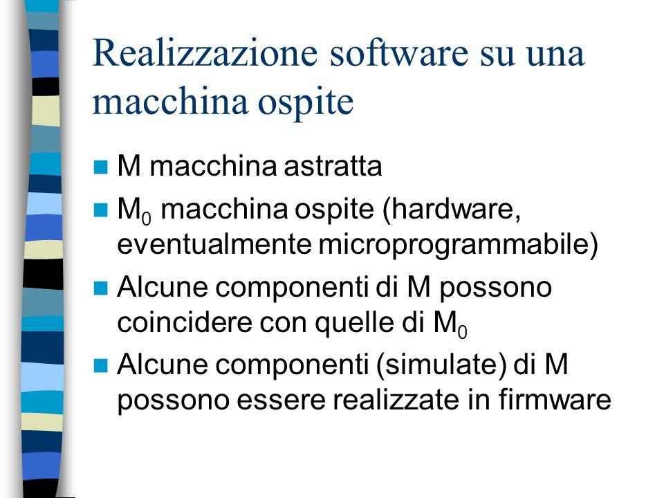 Realizzazione software su una macchina ospite