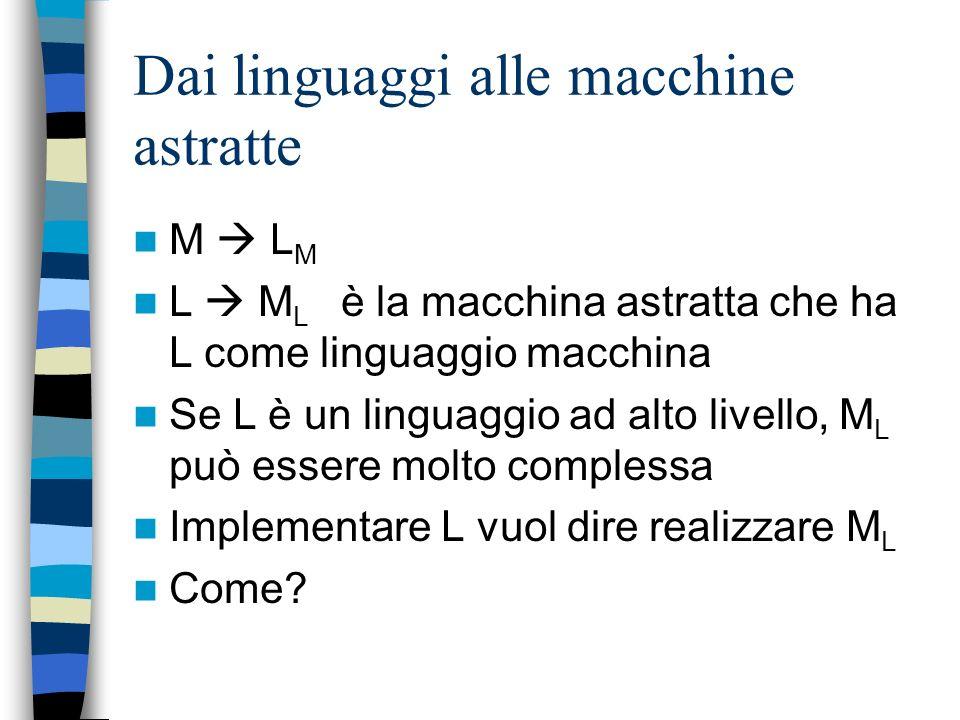 Dai linguaggi alle macchine astratte