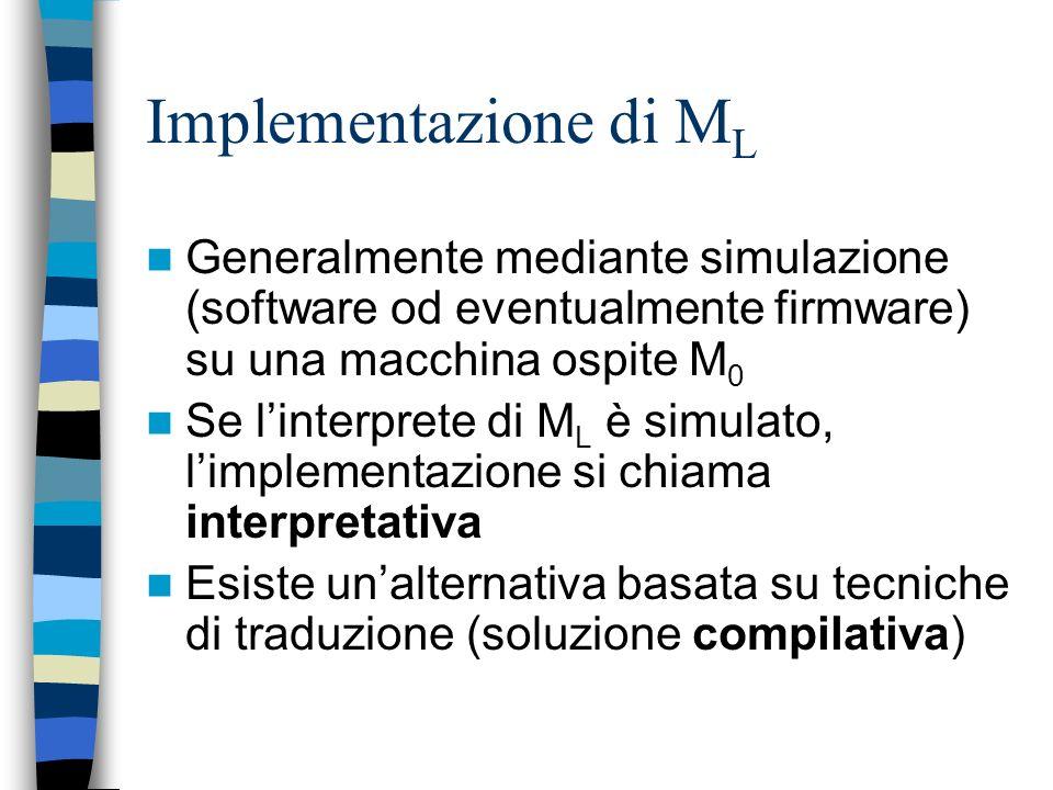 Implementazione di ML Generalmente mediante simulazione (software od eventualmente firmware) su una macchina ospite M0.