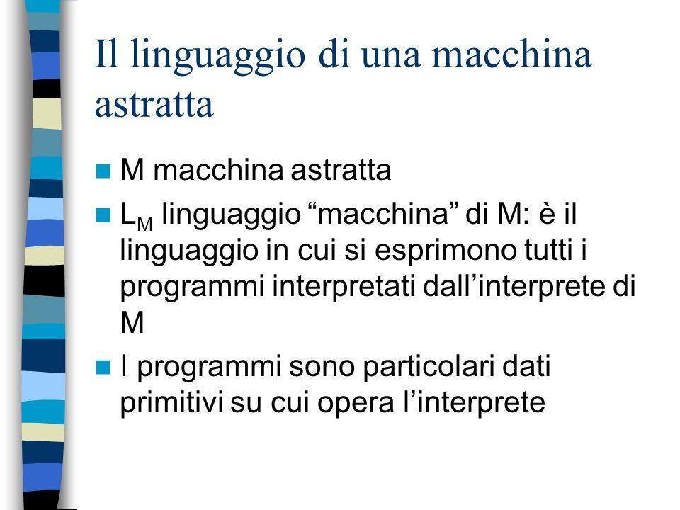 Il linguaggio di una macchina astratta
