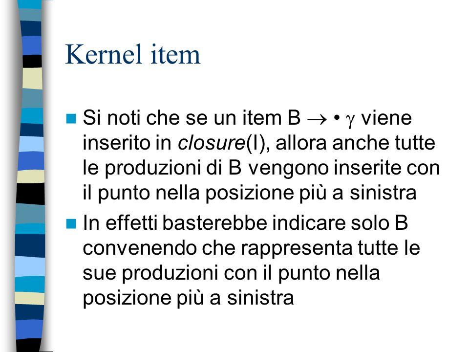 Kernel item