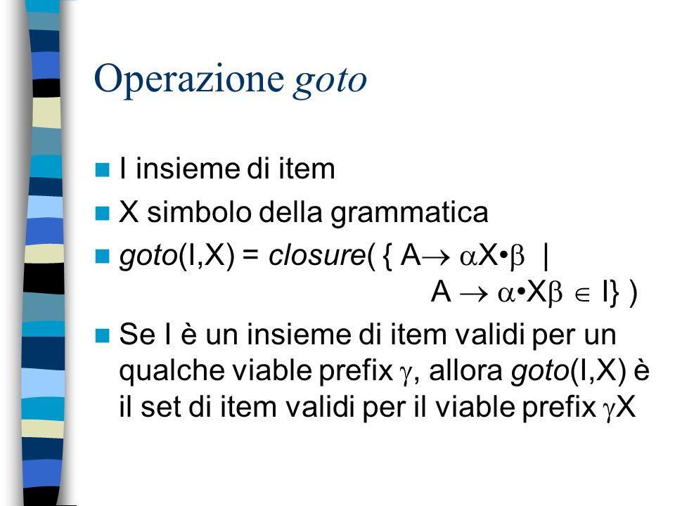 Operazione goto I insieme di item X simbolo della grammatica