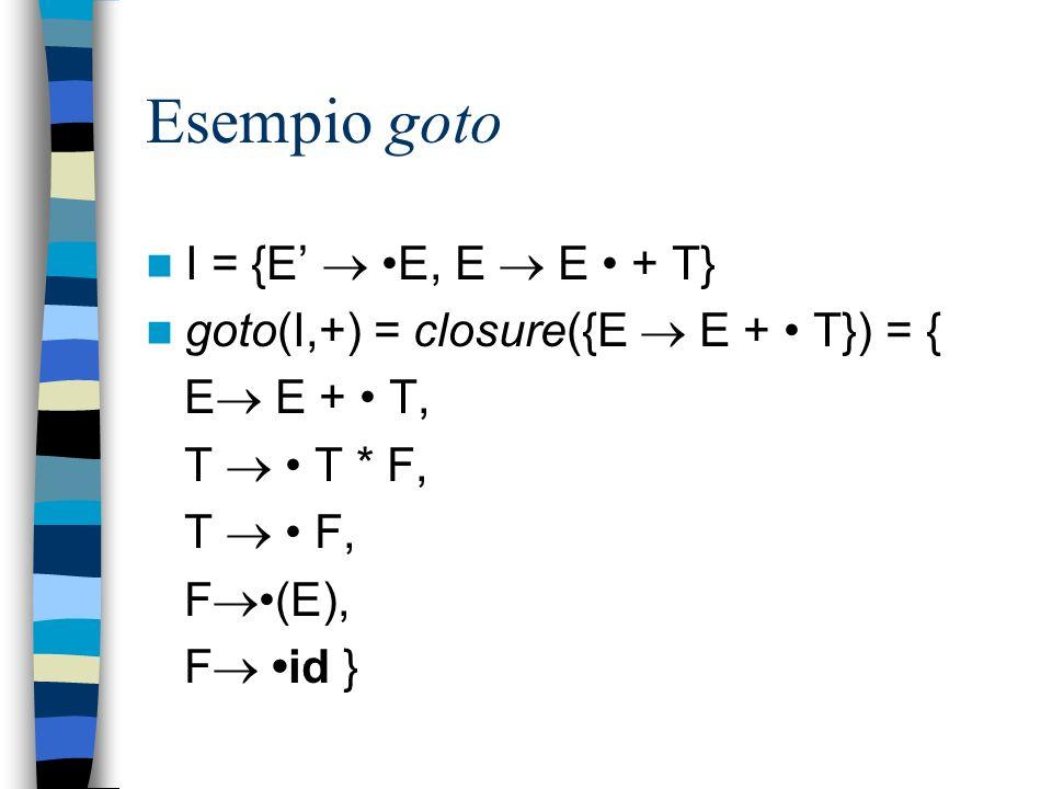 Esempio goto I = {E'  •E, E  E • + T}