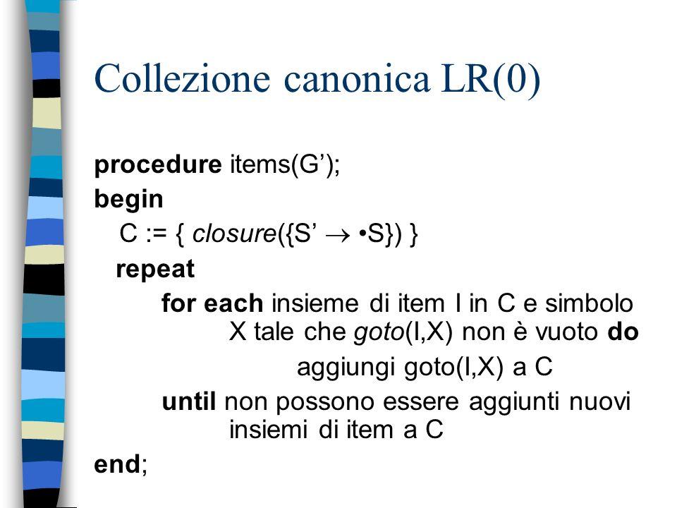 Collezione canonica LR(0)