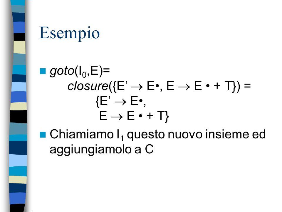 Esempio goto(I0,E)= closure({E'  E•, E  E • + T}) = {E'  E•, E  E • + T}