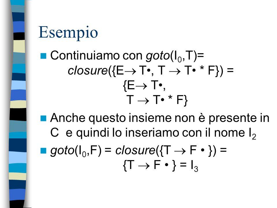 EsempioContinuiamo con goto(I0,T)= closure({E T•, T  T• * F}) = {E T•, T  T• * F}