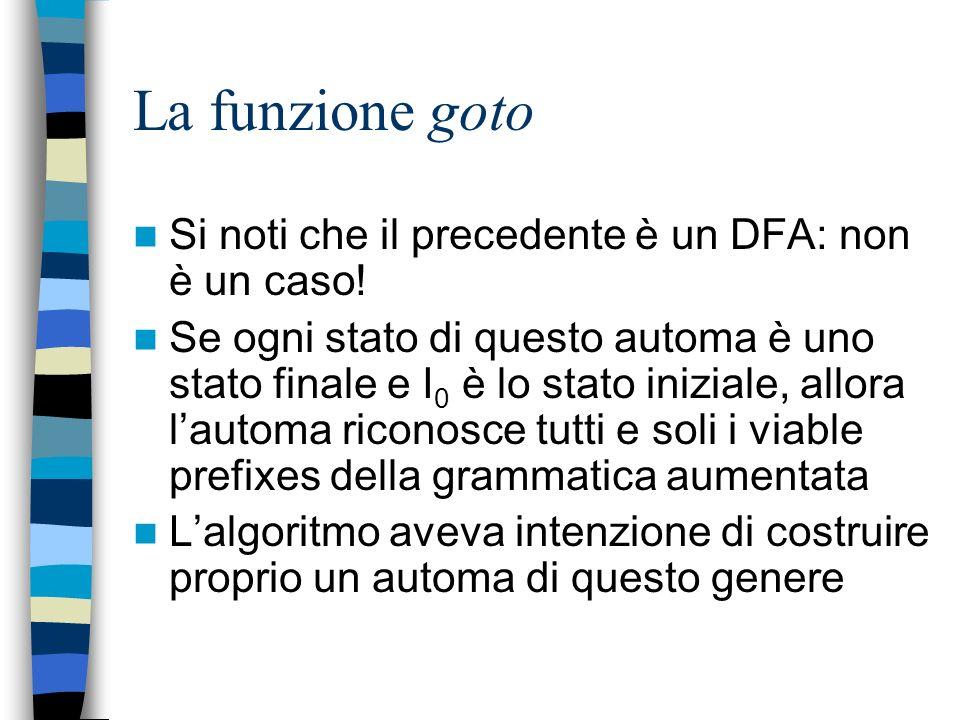 La funzione goto Si noti che il precedente è un DFA: non è un caso!