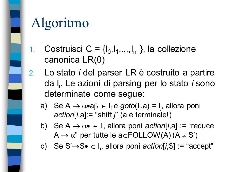 Algoritmo Costruisci C = {I0,I1,...,In }, la collezione canonica LR(0)