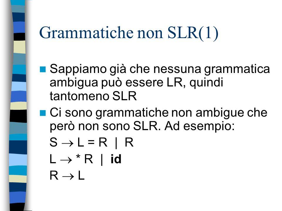 Grammatiche non SLR(1) Sappiamo già che nessuna grammatica ambigua può essere LR, quindi tantomeno SLR.