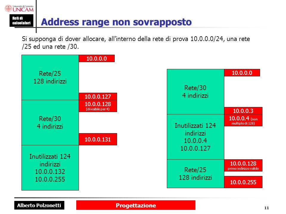 Address range non sovrapposto