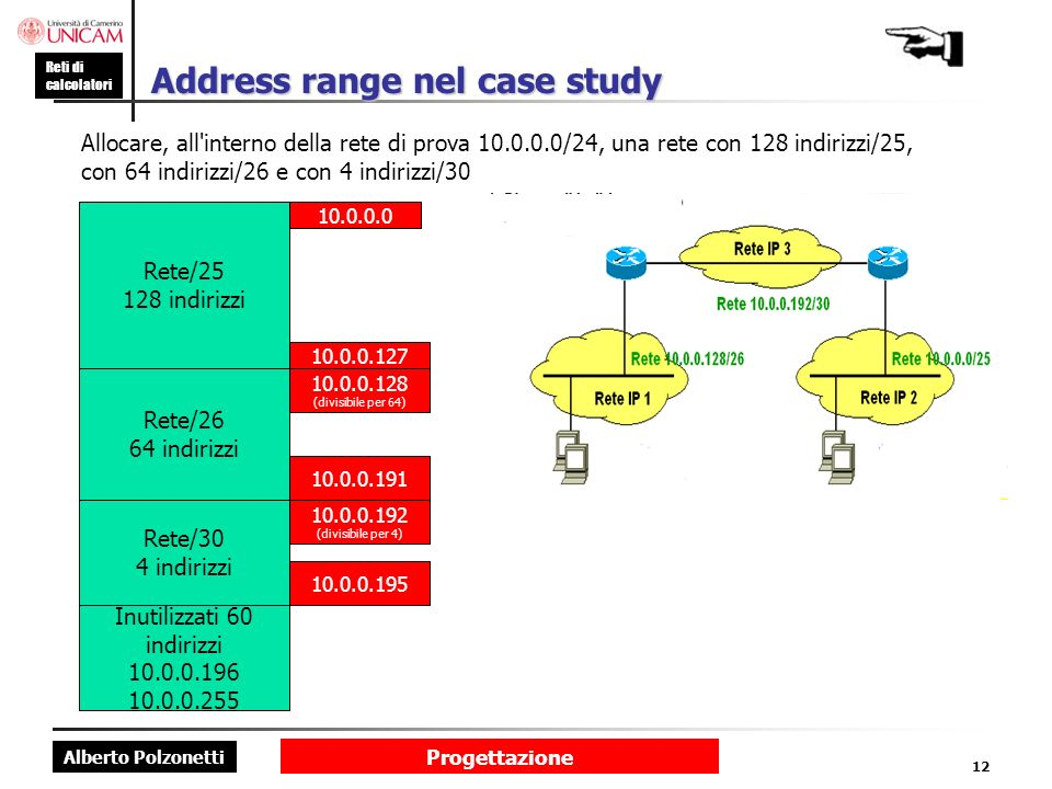 Address range nel case study