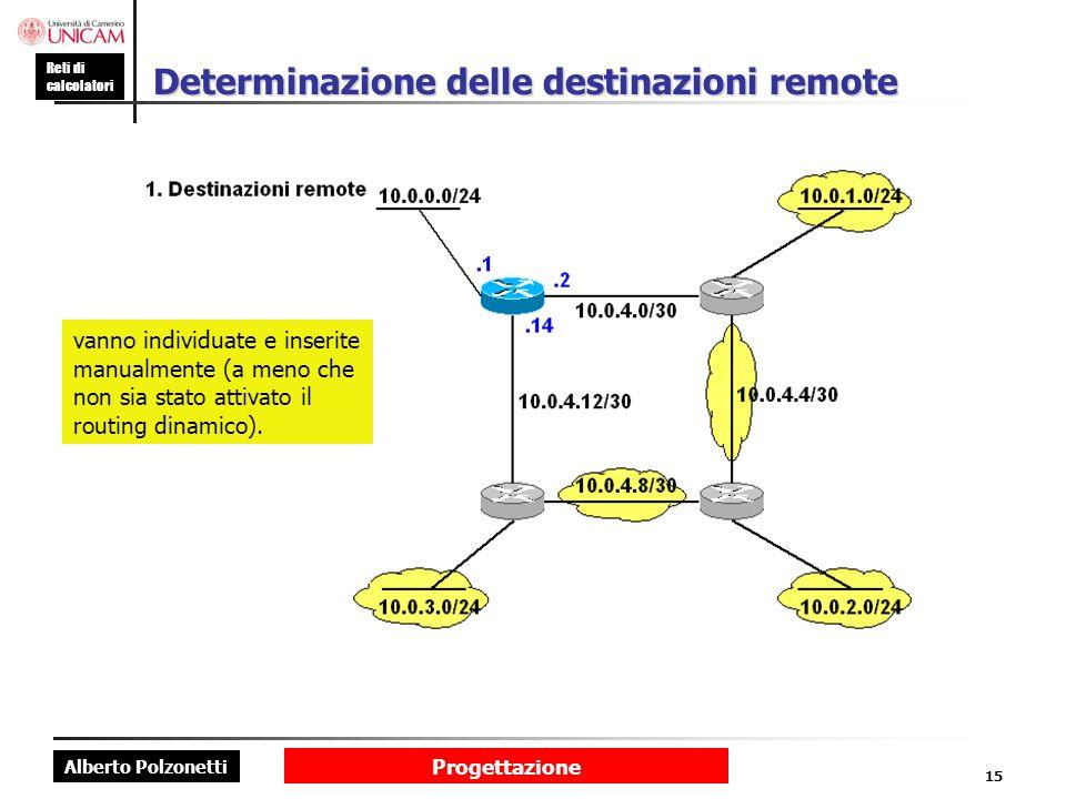 Determinazione delle destinazioni remote
