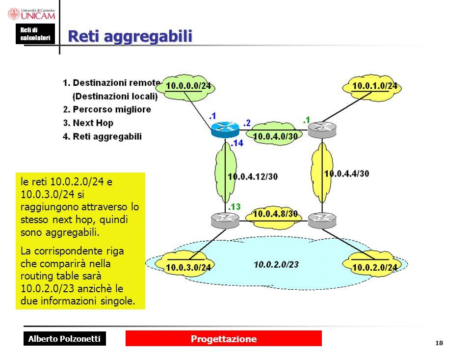 Reti aggregabili le reti 10.0.2.0/24 e 10.0.3.0/24 si raggiungono attraverso lo stesso next hop, quindi sono aggregabili.