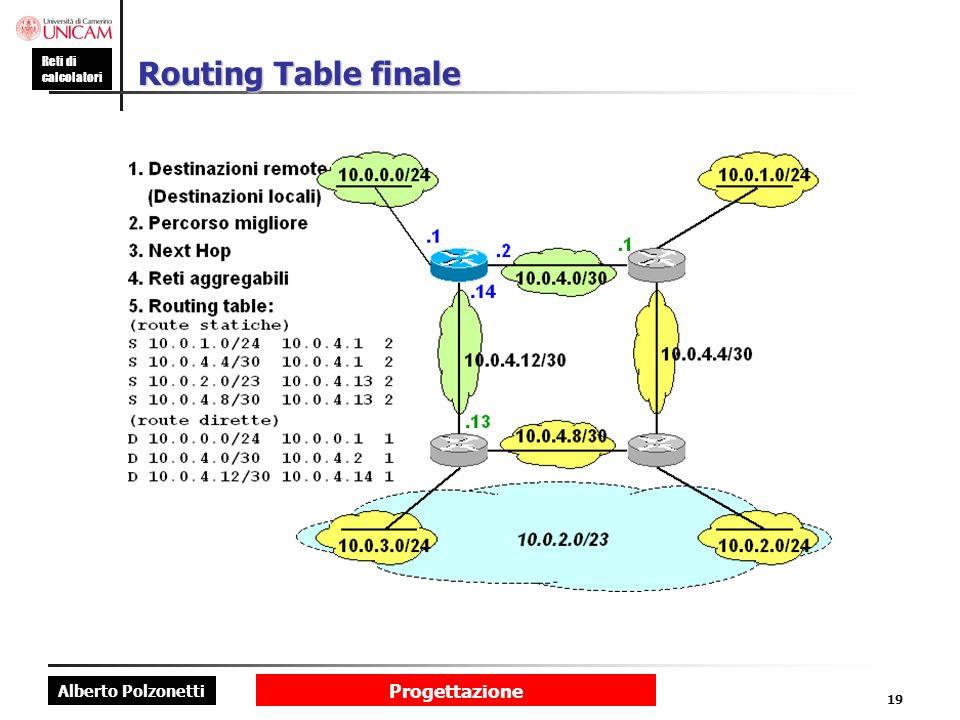 Routing Table finale Progettazione