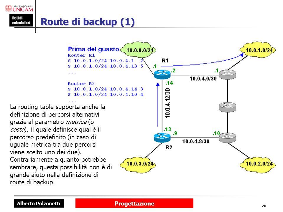Route di backup (1)