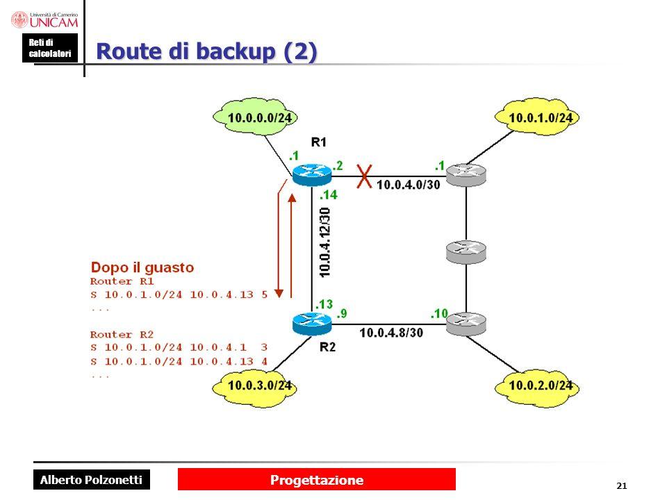 Route di backup (2) Progettazione