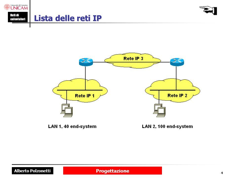 Lista delle reti IP Progettazione