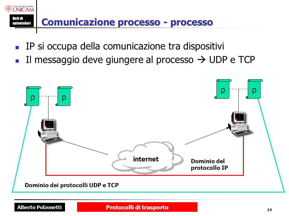 Comunicazione processo - processo