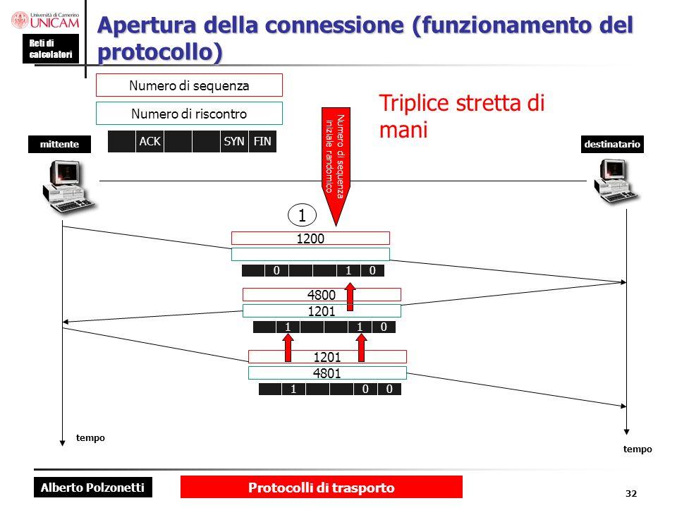 Apertura della connessione (funzionamento del protocollo)
